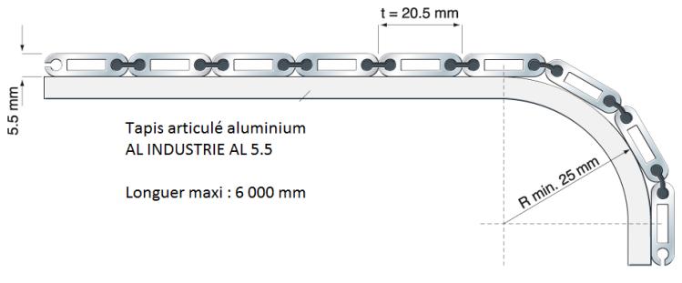 tapis articule aluminium al 5.5 montage